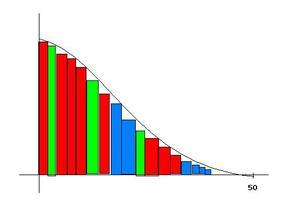 面積計算のイメージ図