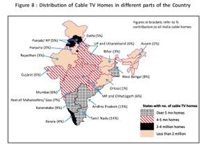 インドのケーブルテレビ普及状況