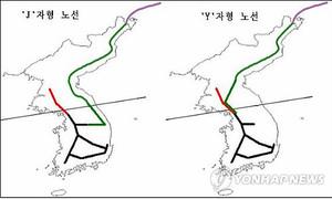 韓露パイプライン計画