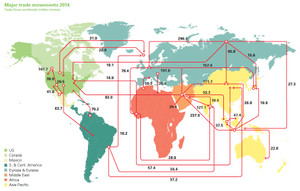 石油の輸出入2014