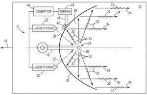 レーザー核融合エンジンの模式図