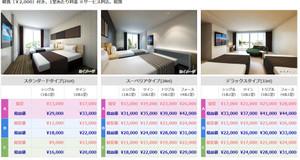 変なホテルの宿泊料金