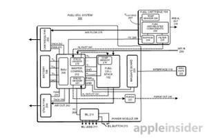 Apple製燃料電池の特許