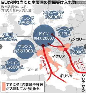EUの難民受入数
