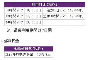 京都のFCVレンタル料金